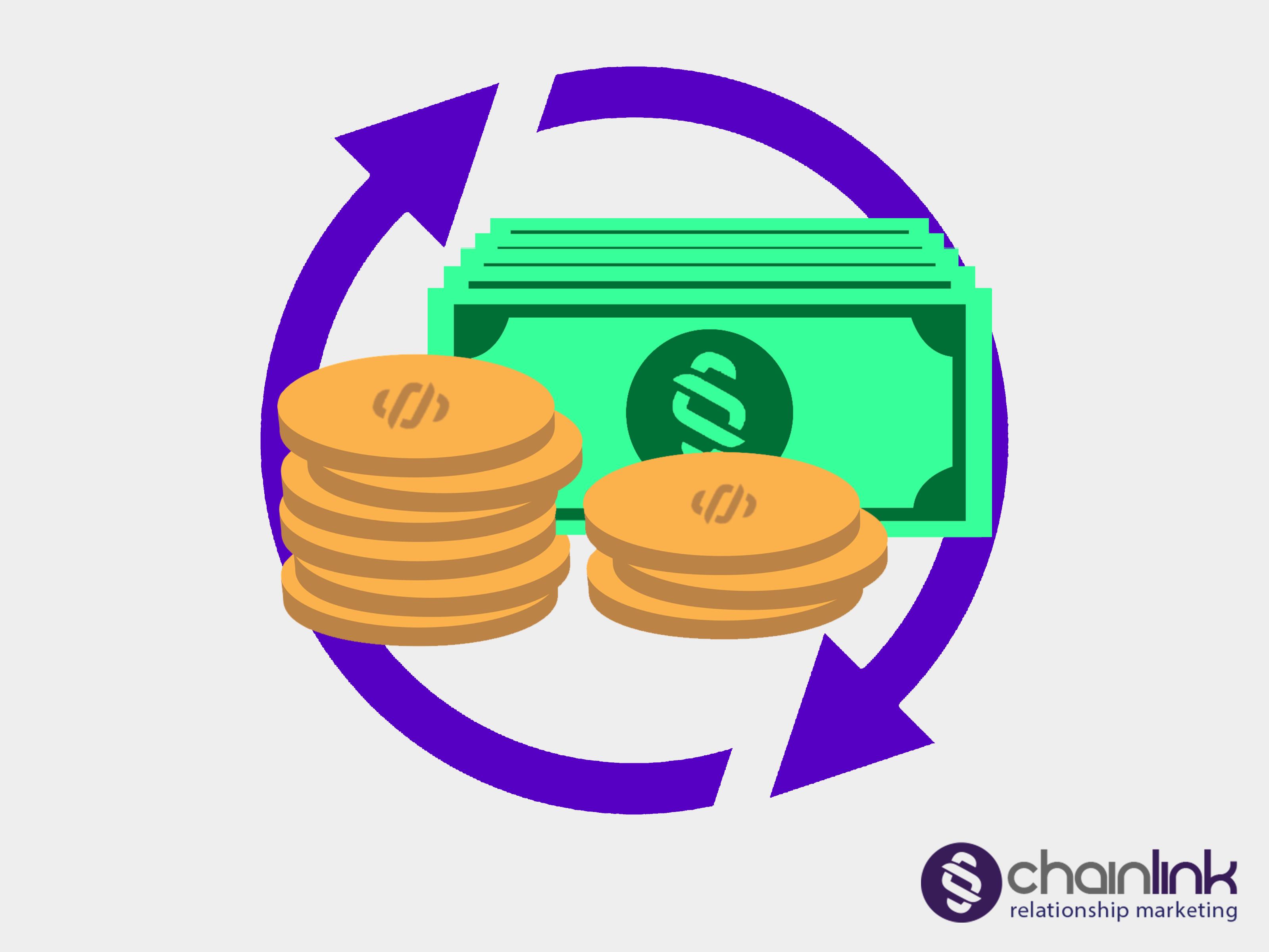 Chainlink Relationship Marketing- marketing ROI