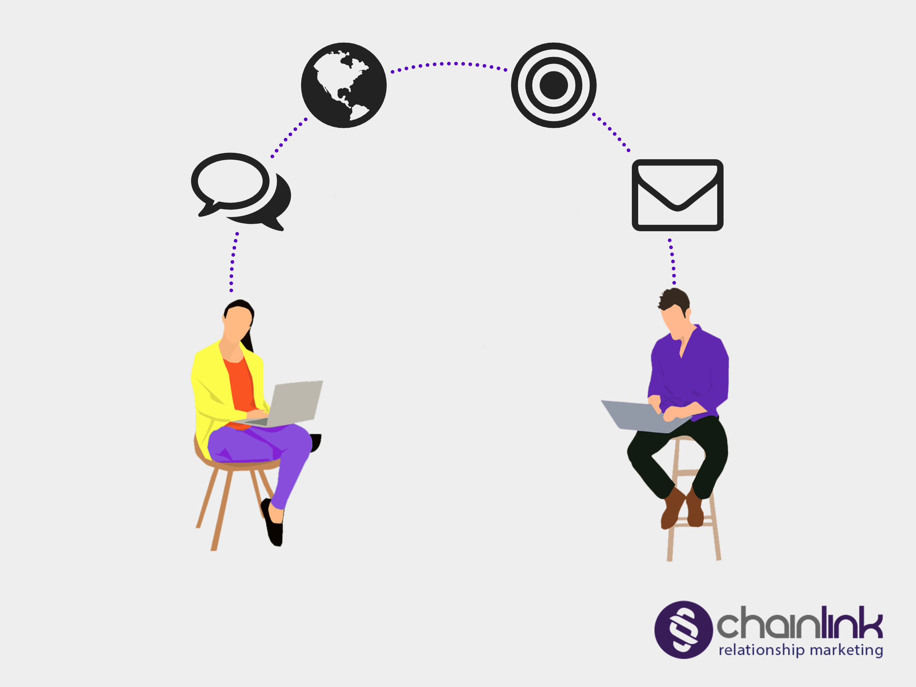 Chainlink Relationship Marketing- email personalization