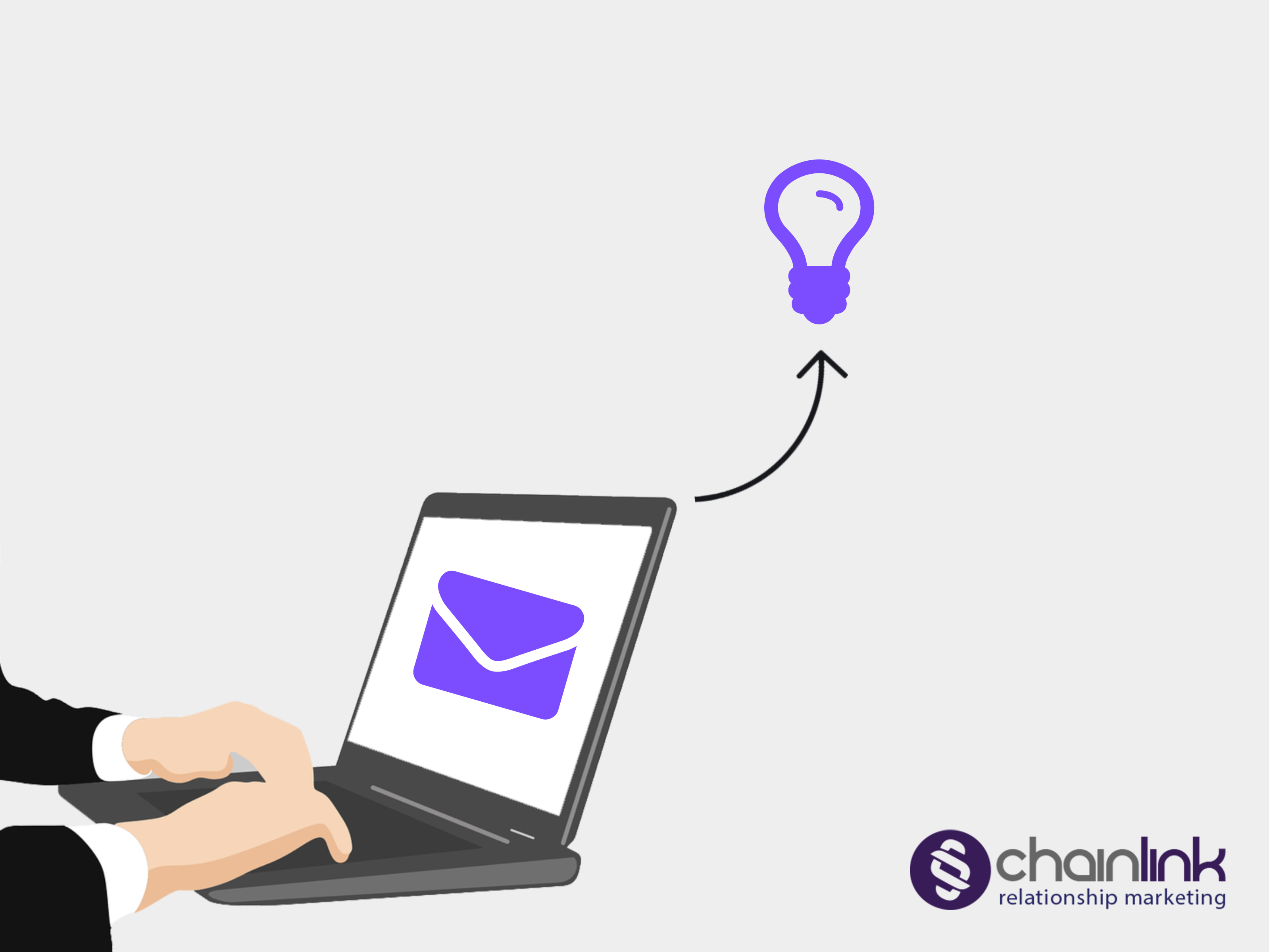 Lifecycle Email Marketing -Chainlink Relationship Marketing