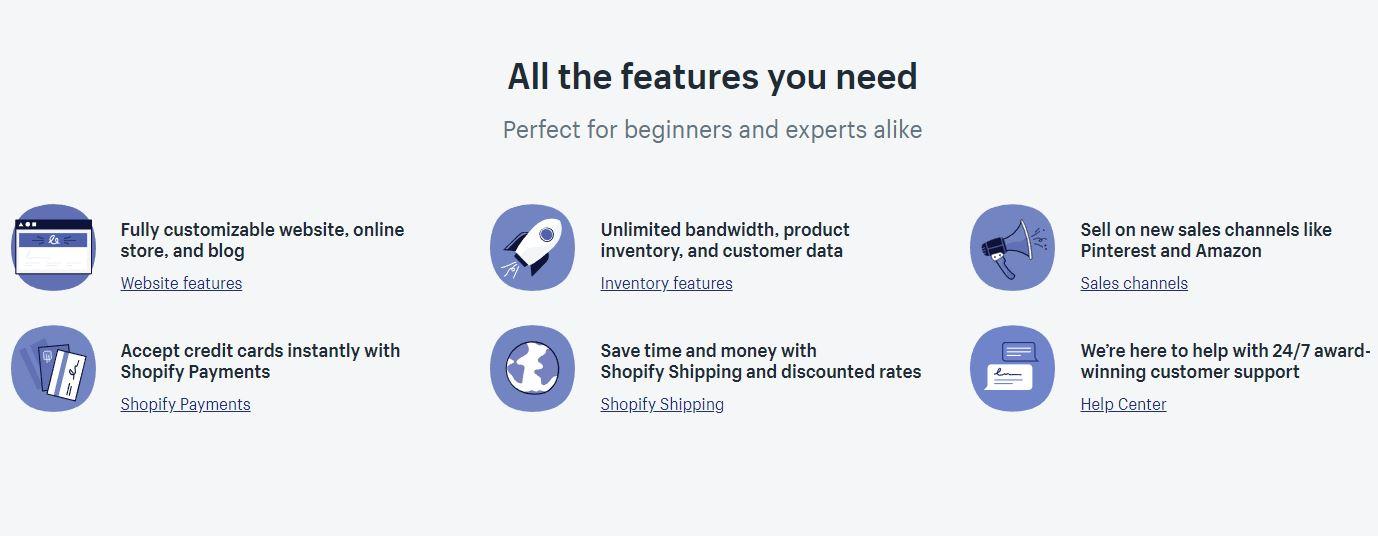 Ecommerce Platform Comparison Chainlink Relationship Marketing